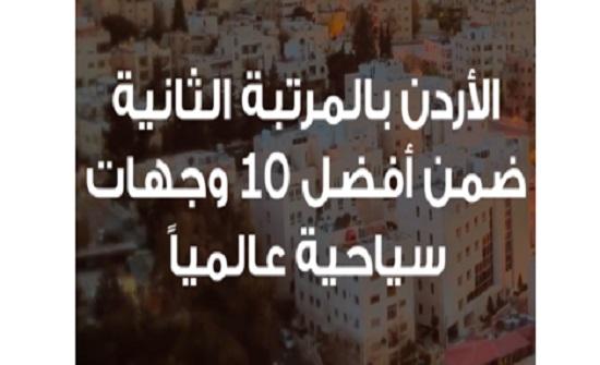 الأردن الثاني عالمياً والبلد العربي الوحيد كأفضل وجهة سياحية