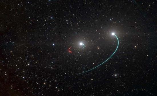 اكتشاف ثقب أسود هو الأقرب إلى الأرض