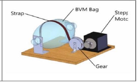 جامعة إربد الأهلية تقوم بابتكار تصميم جهاز تنفس صناعي لمساعدة مرضى الكورونا