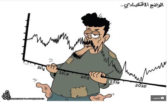 الوضع الاقتصادي !!
