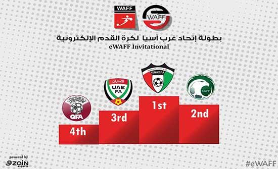 المنتخب الكويتي بطل غرب آسيا لكرة القدم الالكترونية