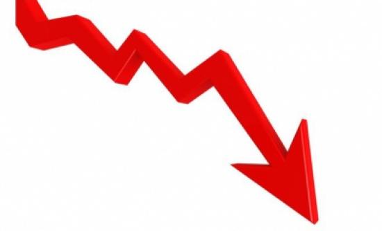 كميات الانتاج الصناعي تنخفض بالربع الاول بنسبة 04ر0%
