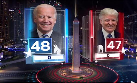 الأمن الداخلي الأميركي يحقق في اتصالات هاتفية تحاول التأثير على سير الانتخابات الامريكية
