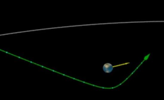 الزائر المتعجل.. كويكب يمر بالأرض غدا على مسافة أقرب من القمر