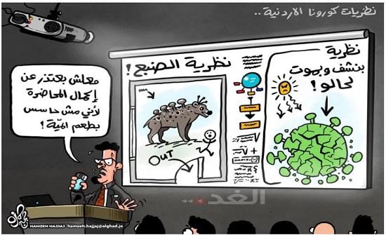 نظرية كورونا الأردنية