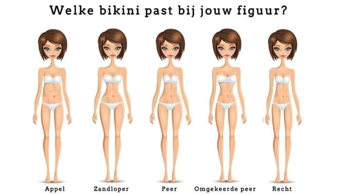 Welke bikini past bij jouw figuur?