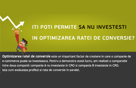 Ce presupune investitia in optimizarea ratei de conversie