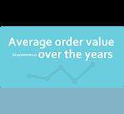 Valoarea medie a cumparaturilor online: statistici si fapte