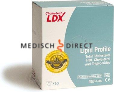 LDX CHOLESTECH TEST CASSETTE 10-989
