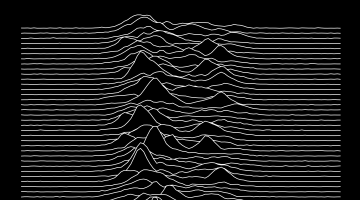 Joy Division Undercover