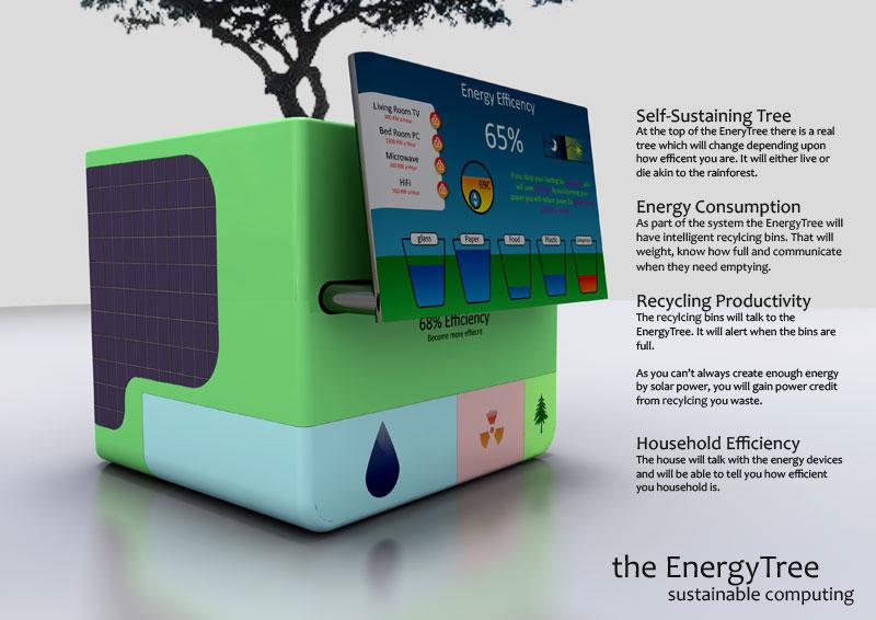 energytree2.JPG