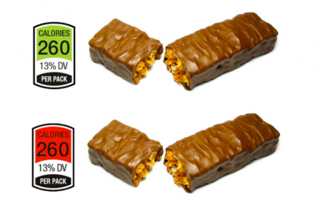 Color labeling candy bars for health