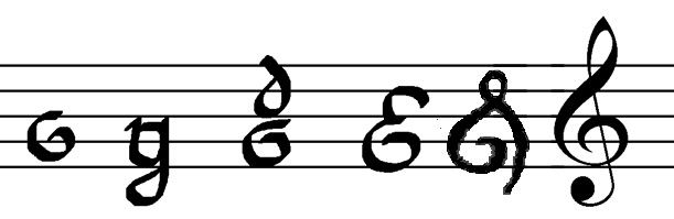 evolution of the treble clef