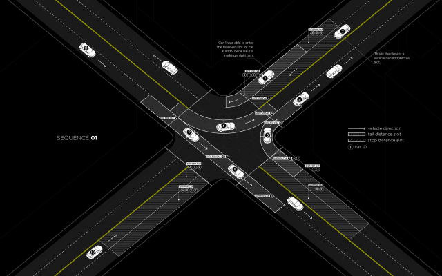 MIT Light Traffic project