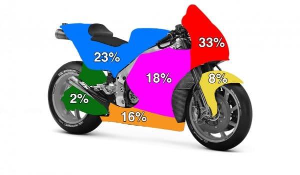 motorbike-sponsorship