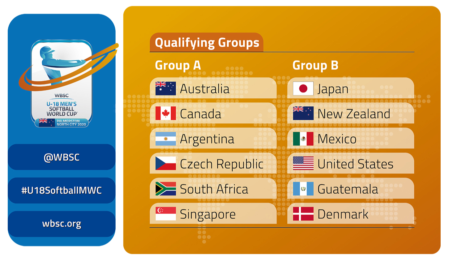 U-18 Men's Softball World Cup 2020 - Bracket