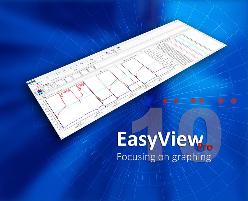 EasyView 10 Pro (en användare)
