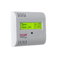 Temperatur och relativ luftfuktighet