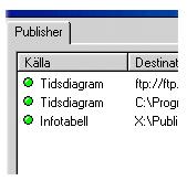 EasyView - Publisher