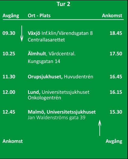 Linnean Växjö-Malmö tur 2