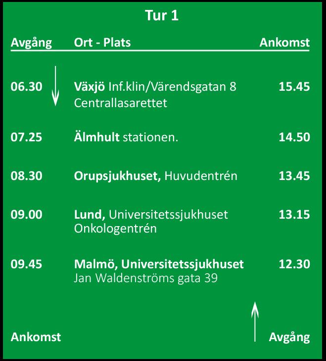 Tidtabell Linnéan, tur 1