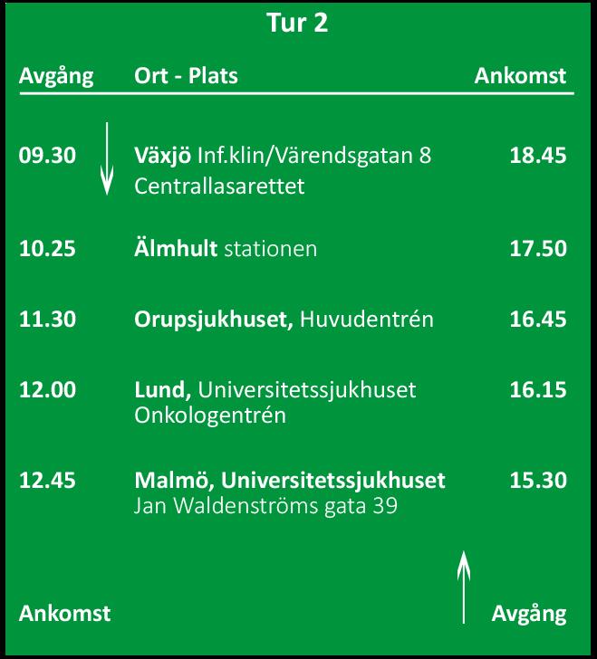Tidtabell Linnéan, tur 2