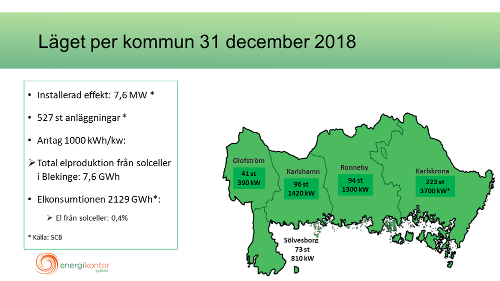 Kartaöver installerad effekt per kommun i Blekinge. 527 anläggningar med en sammanlagd effekt på 7,6 MW.