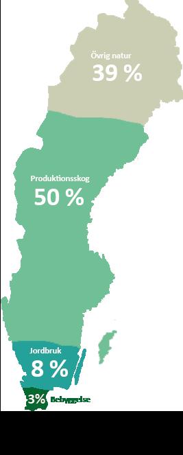 Karta över Sverige som visar markförelningen; 3% bebyggd mark, 8% jordbruk, 50% skogsbruk och 39% övrig mark.
