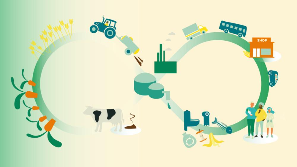 Biogas som drivmedel