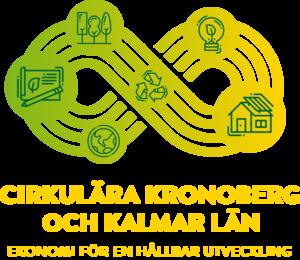 CRKKL symbol