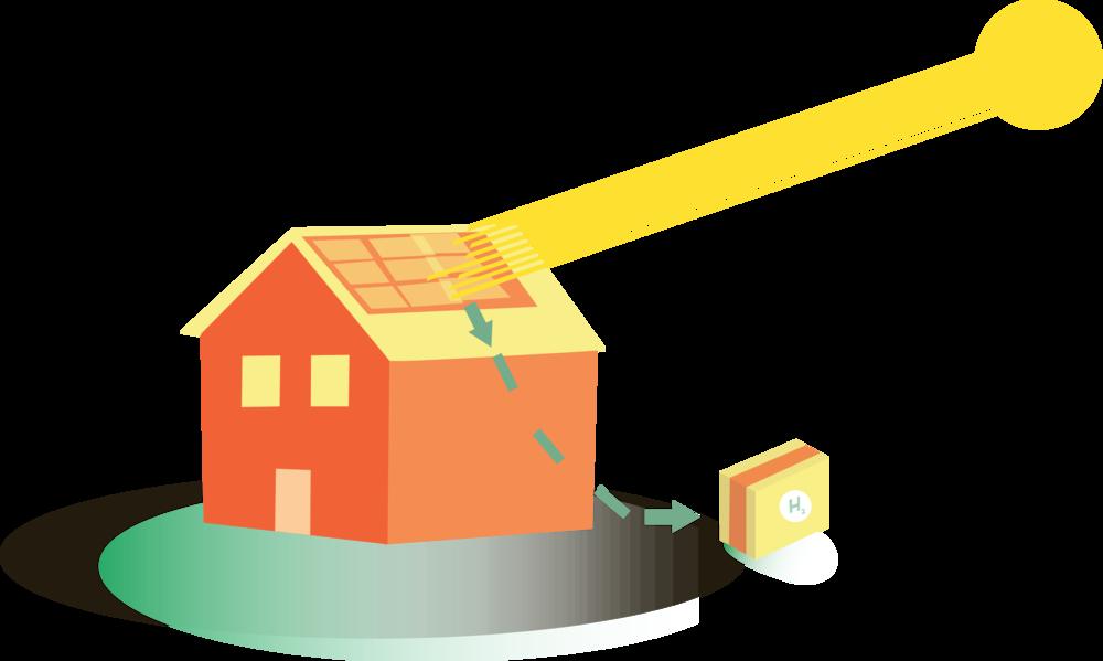Stödja konsumenternas agerande på energimarknaden och vägleda dem som prosumers, energigemenskaper mm.