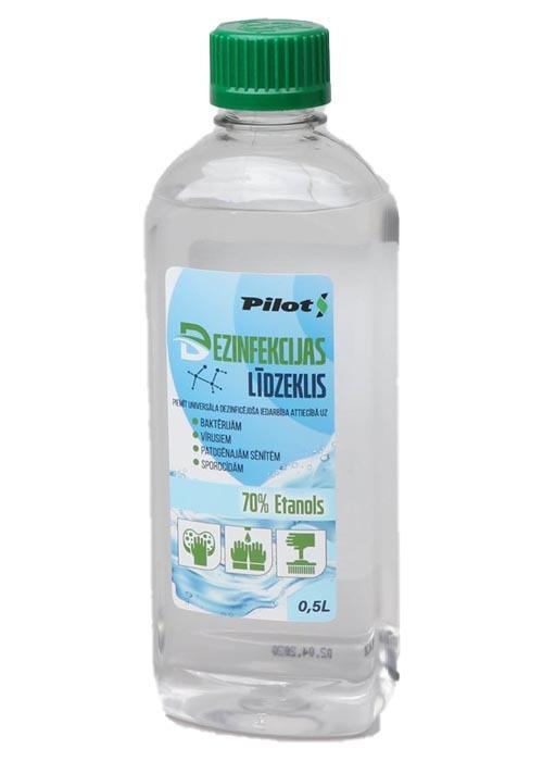 Handsprit 0,5 liter /