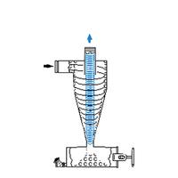 Hydrocyklon UDI