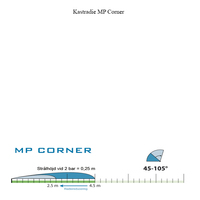 Nelson MP Corner 105º  (turkos)