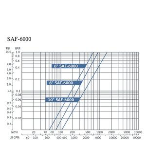 Amiad SAF-6000