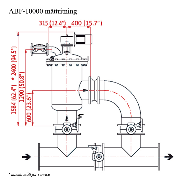Amiad ABF-10000