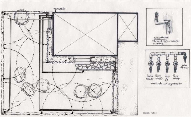 Ritning som visar placeringen av pop-up-spridare för bevattning i en villaträdgård.