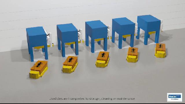 Automated Guided Diechange