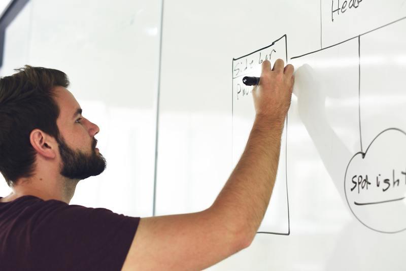 Arbetet med HR-processer sker ofta genom att vi ritar upp er befintliga process och justerar den för att den ska fungera och gynna er verksamhet på bästa sätt.