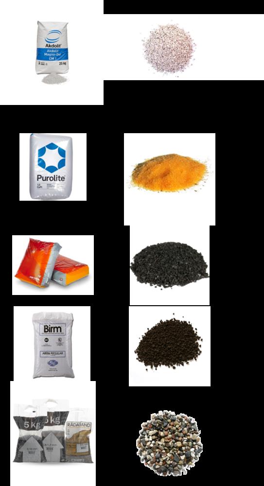 Filtermaterial