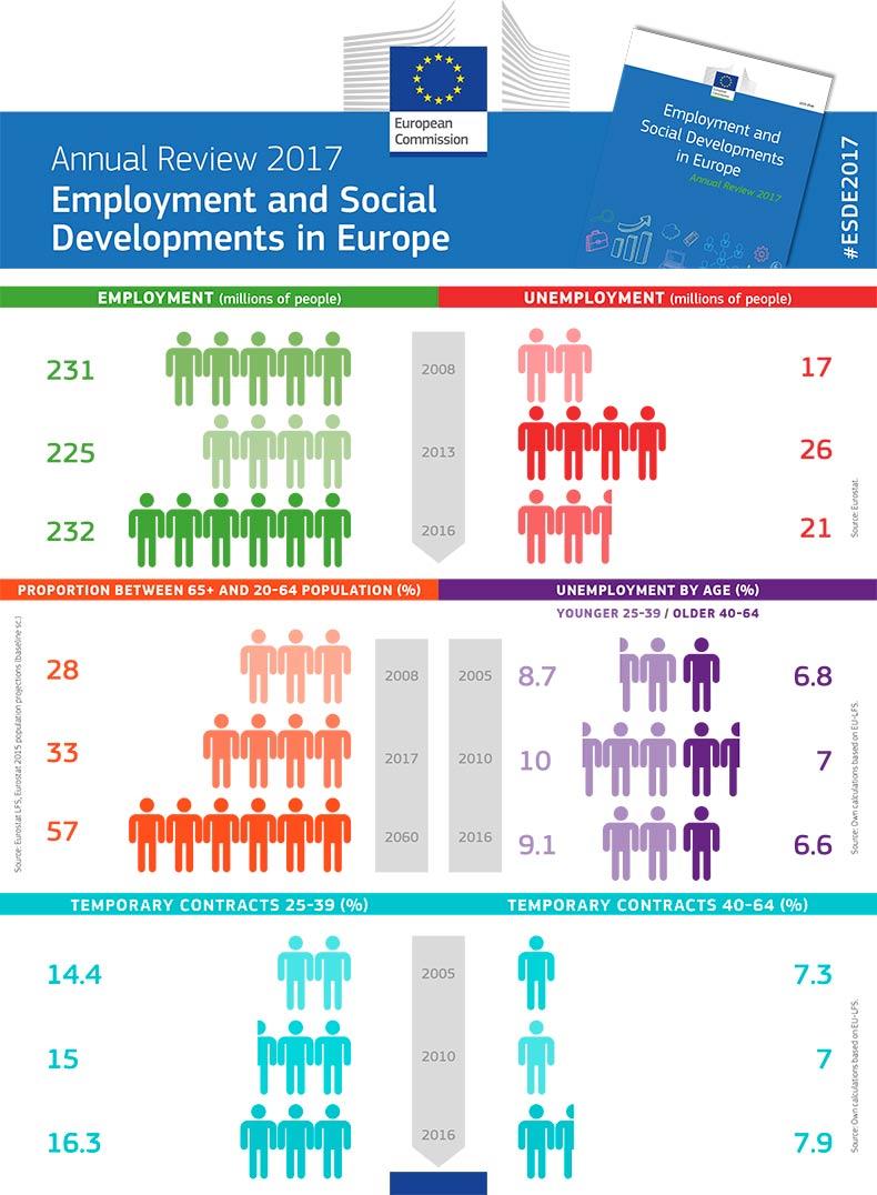 Infographics-ESDE-2017-v-5