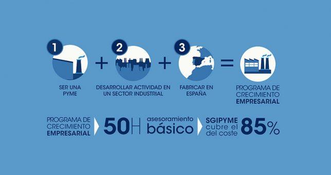 convocatoria-ayudas-dirigidas-impulsar-crecimiento-empresarial