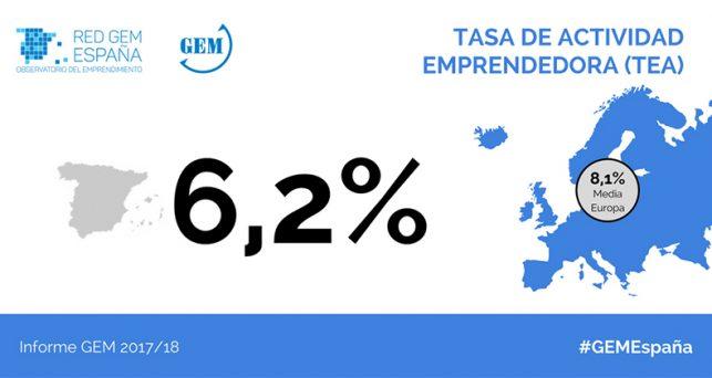 crece-actividad-emprendedora-espana