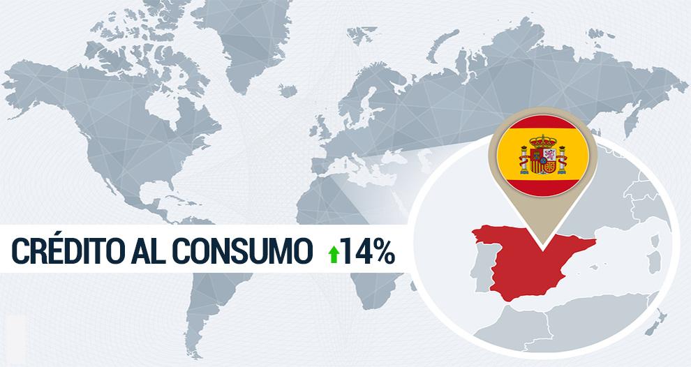 credito-consumo-crece-14-por-ciento