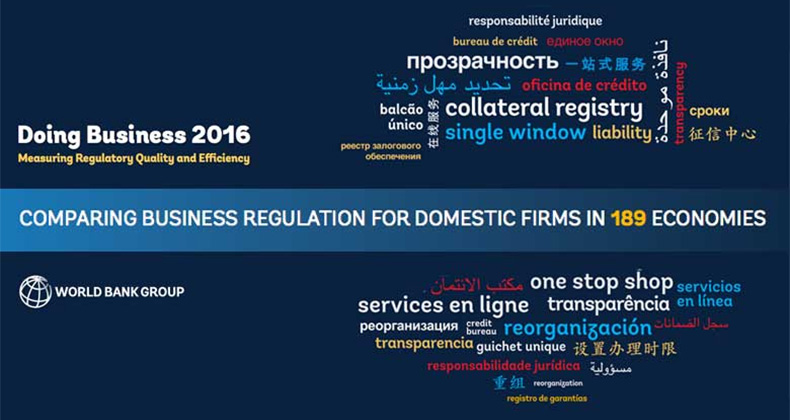 espana-asciende-puesto-32-ranking-doing-business-reducir-impuestos