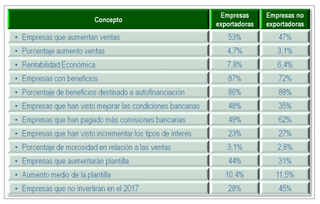 grafico-diagnostico-empresas