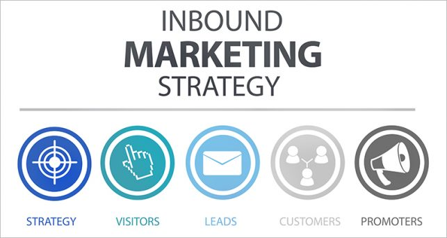 inbound-marketing-clave-exito-negocio