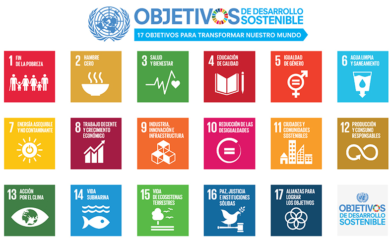 objetivos-desarrollo-sostenible-iberdrola