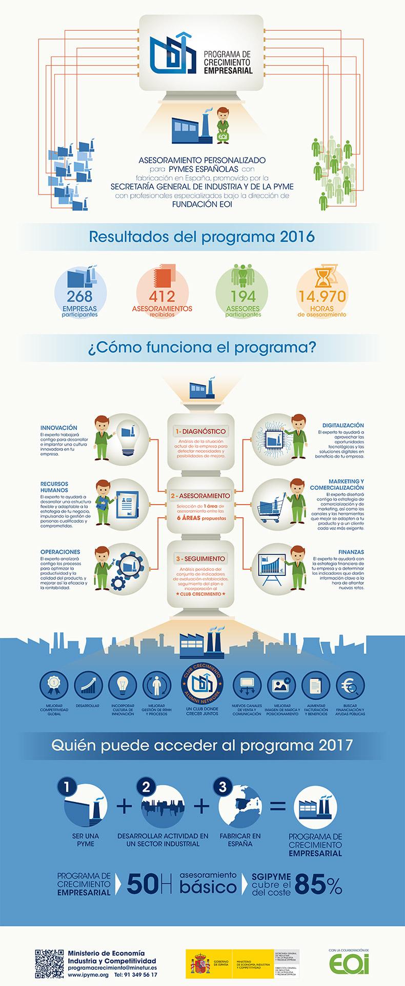 programa-crecimiento-empresarial