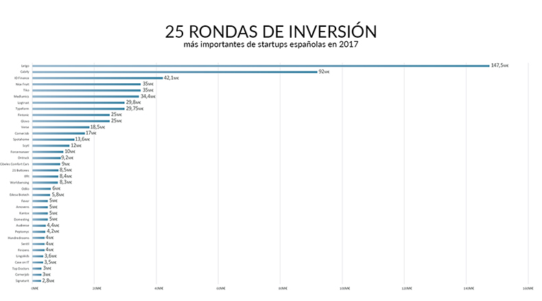 rondas-inversion-217-el-referente